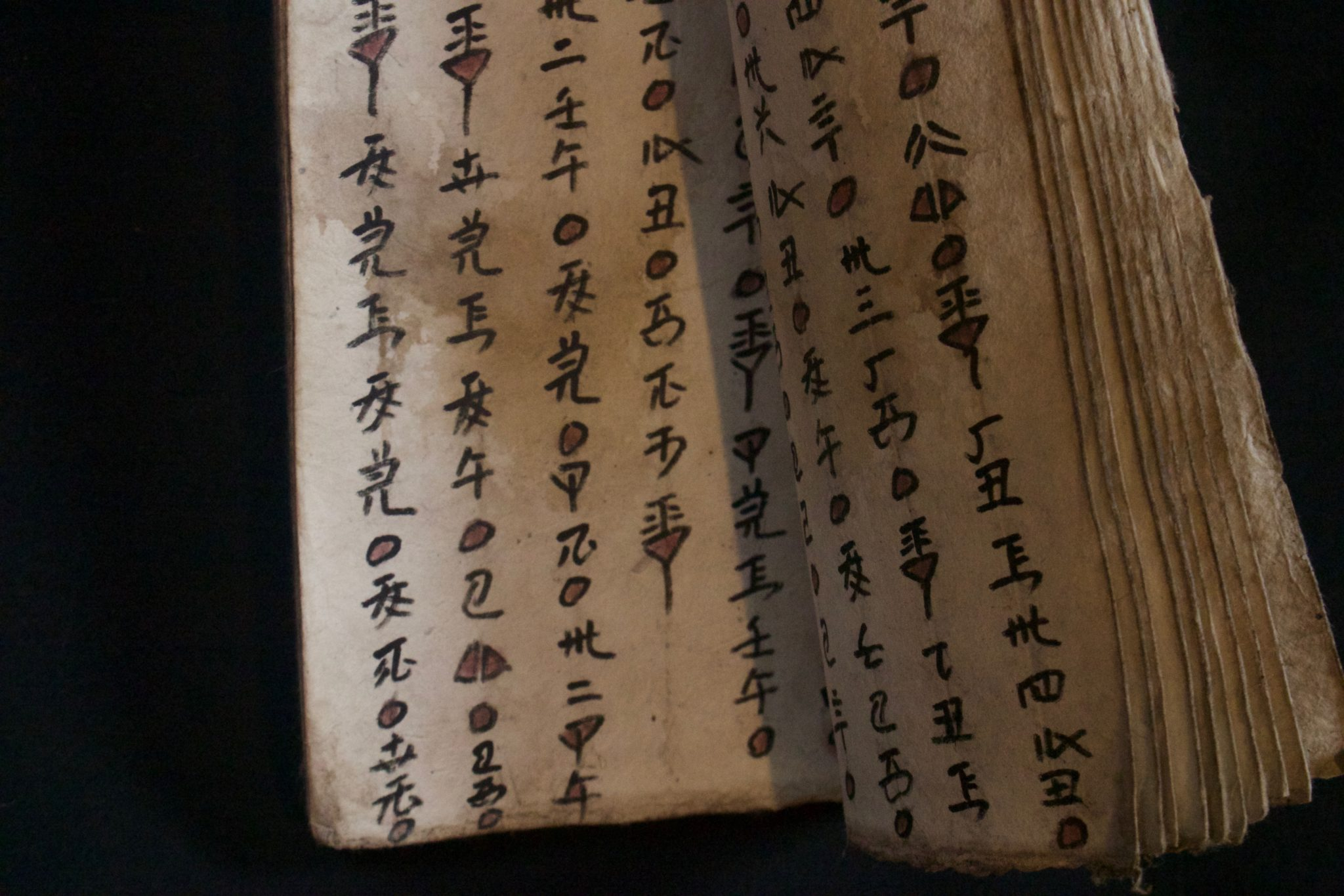 "Inside detail of Shaman's Personal Instructional Book, China, Yunnan Shui people, Early 20th c, Paper, ink, pigment, Scripted by the shaman, on handmade paper, to record all his knowledge and to instruct future shaman, 9"" x 6 ¼"" 1"", $750"